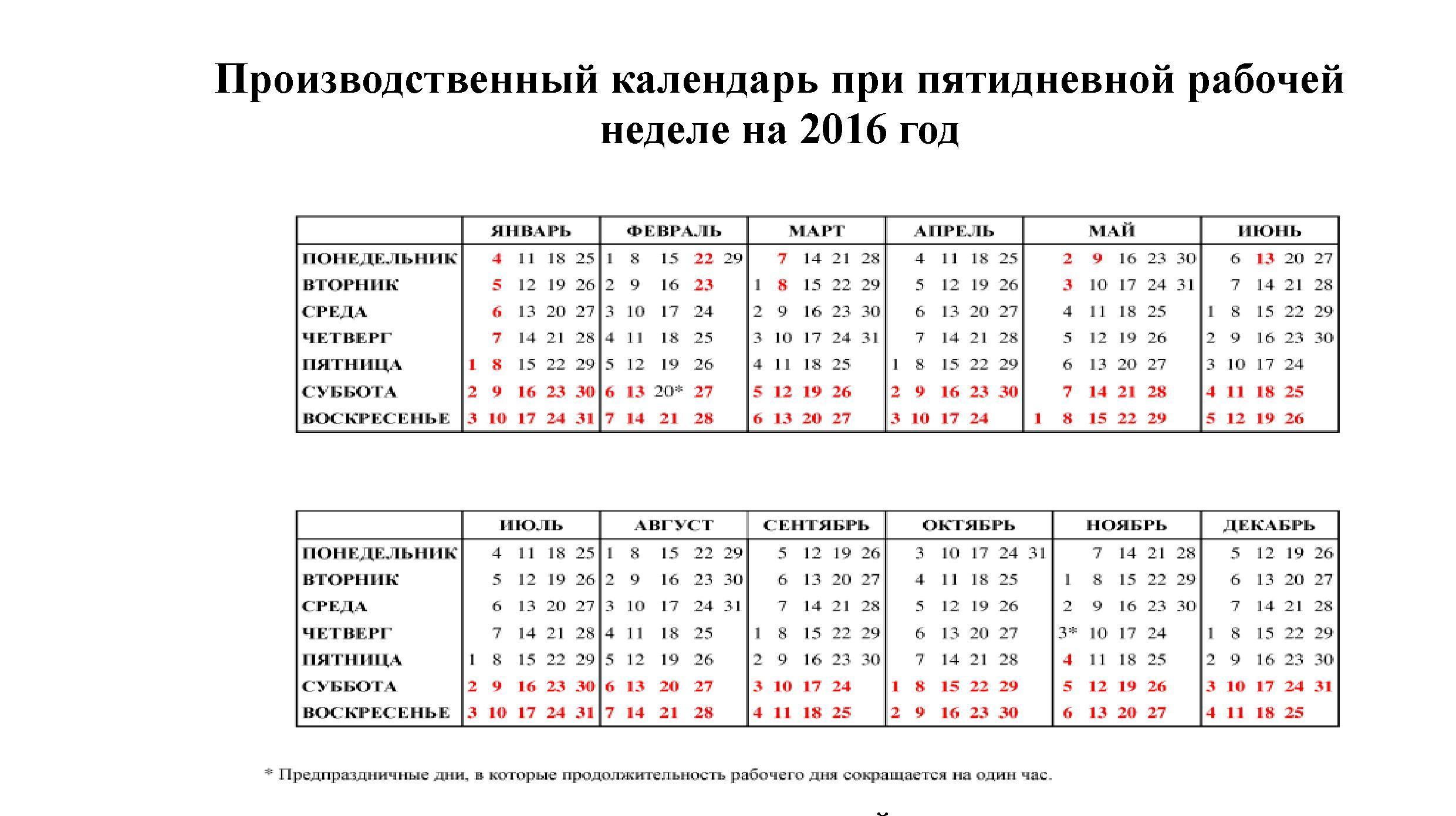 Как продать на ярмарке выходного дня в москве